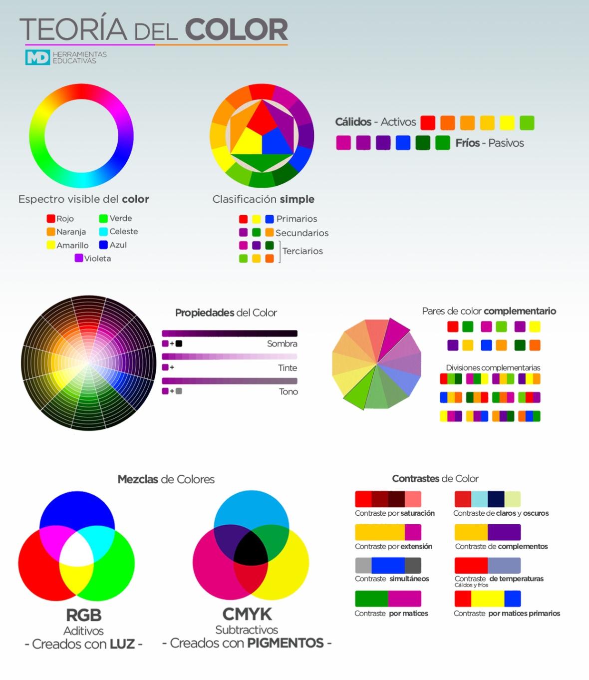 color teoria lámina